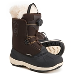 Head Operator BOA Pac Boots - Waterproof, Insulated (For Women)